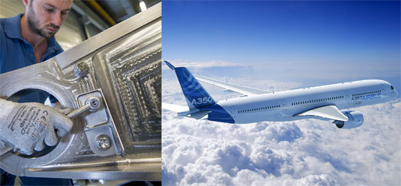 Global Aerospace Fasteners Market Outlook, 2019 to 2024